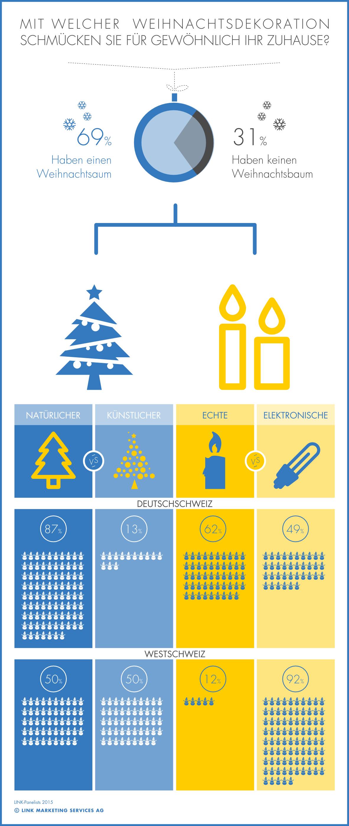 linktouch_weihnachten-2015