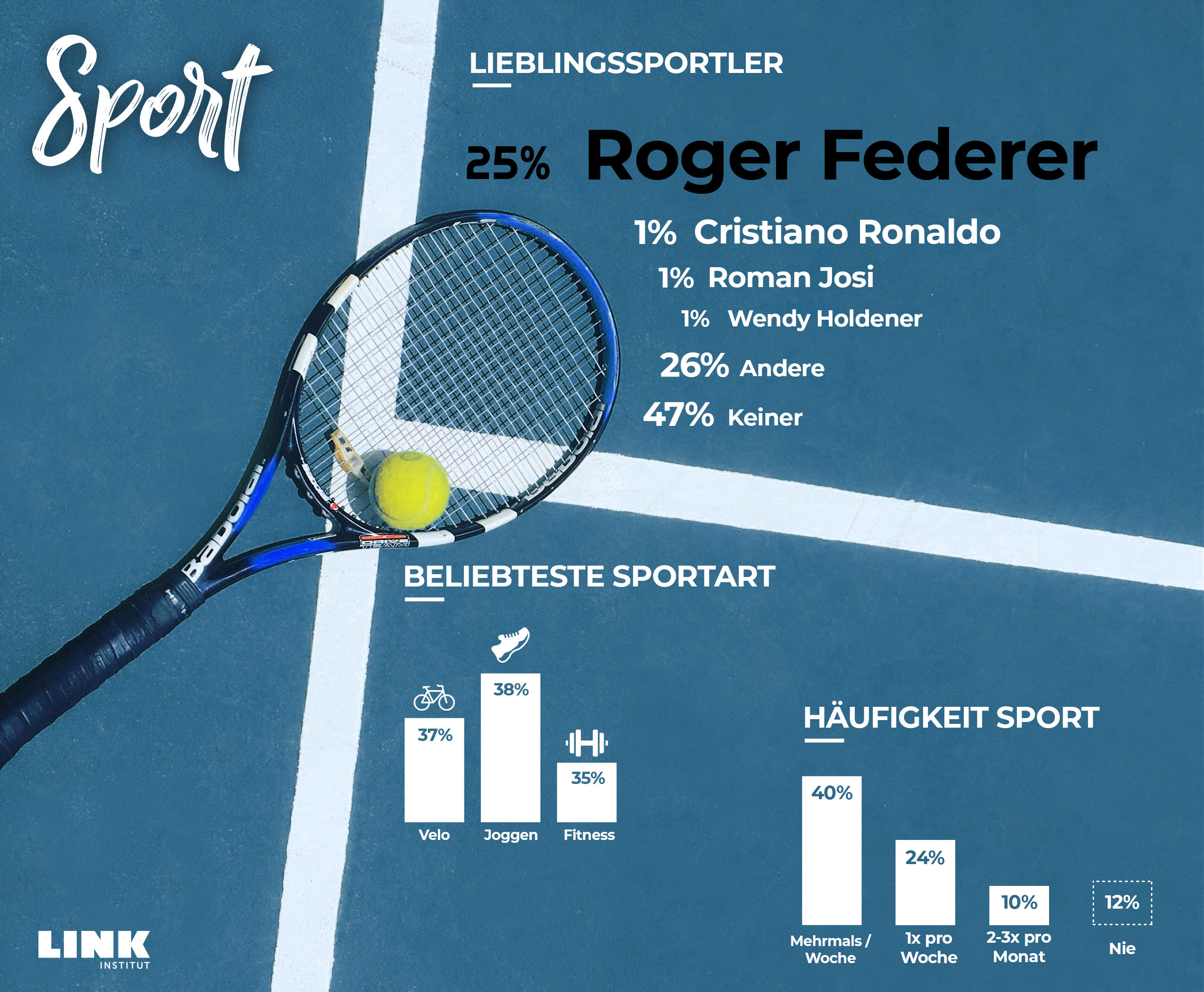 Sports_Infografik_Link_BLUE